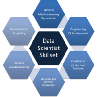 Data Scientist ты?